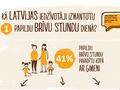 41% Latvijas iedzīvotāju papildu brīvu stundu pavadītu kopā ar ģimeni