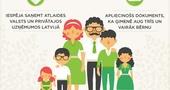 """VIDEO: Piesakies daudzbērnu ģimenes kartei – Latvijas Goda ģimenes apliecībai """"3+ Ģimenes karte""""!"""