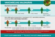 VCA aptiekās vakcinācija pret ērču encefalītu ar 3+ karti lētāk!