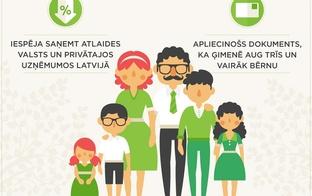 """Piesakies daudzbērnu ģimenes kartei – Latvijas Goda ģimenes apliecībai """"3+ Ģimenes karte""""! Video pamācība"""