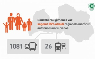 Reģionālās nozīmes autobusu un vilcienu maršrutu saraksts - 25% atlaide